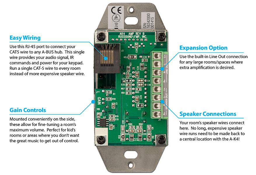 Russound A K4 Amplified Keypad