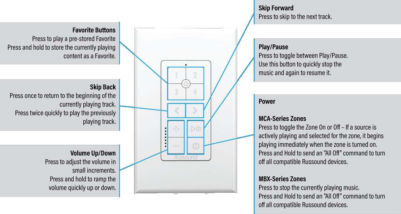 IPK 1 Callout Overview FINAL transparent