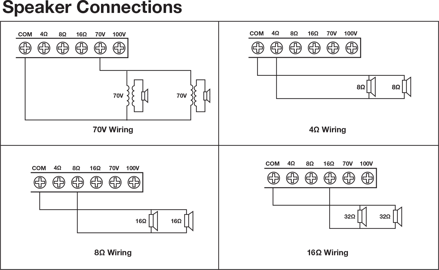 MixAmp 60 SpeakerConnections WithTitle